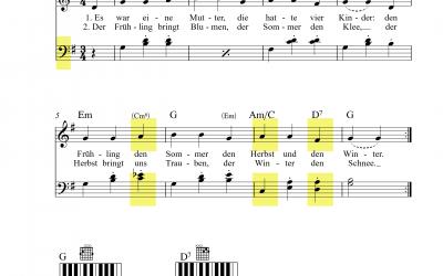Crashkurs Klavier Online Nr.11