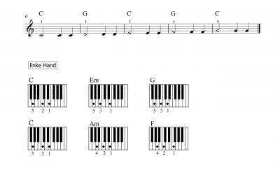 Crashkurs Klavier Online Nr.1