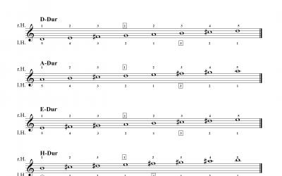 Tonleitern spielen Klavier Set 1